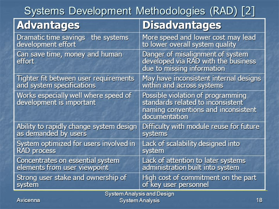 Systems Development Methodologies (RAD) [2]